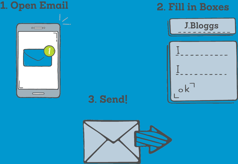 Hoe teken je een PDF